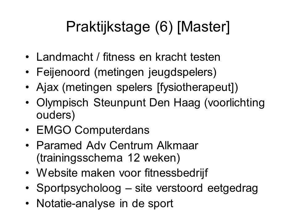 Praktijkstage (6) [Master]